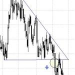 Triángulo rectángulo descendente