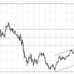 Índice bancos europeos (medio-largo plazo)