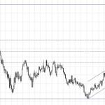 Eur/Cad se topó con dos motivos de peso para frenar la subida