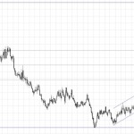 Ideas en el Eur/Sek