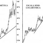 escala gráficos