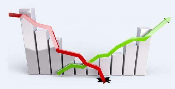 5 modi per andare short e fare trading al ribasso