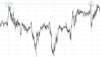 otro gráfico con un ejemplo sencillo de resistencia